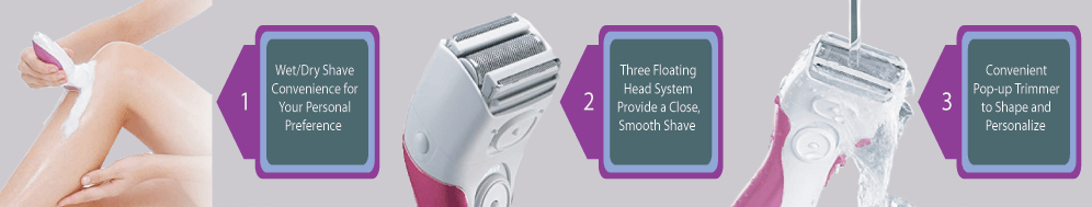 Panasonic ES2207P Ladies Electric Shaver Features-&-Benefits